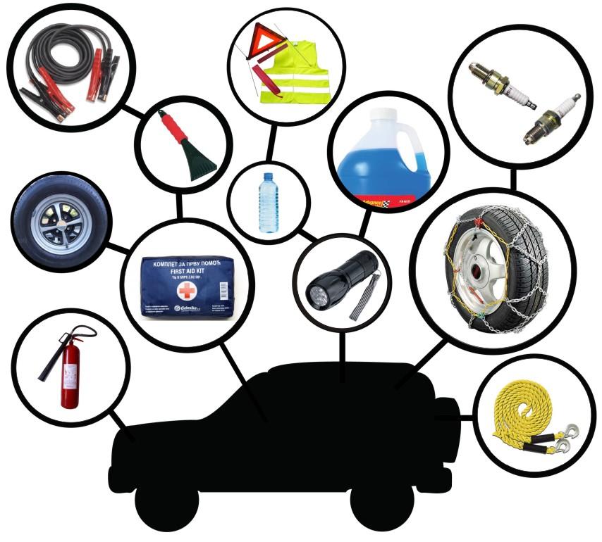 Obavezna oprema u vozilu